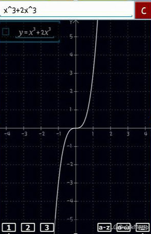 The Graphing Calculator app lets students have all the capabilities of a TI calculator without all the expense. Screenshot by Elsy Barcelo.